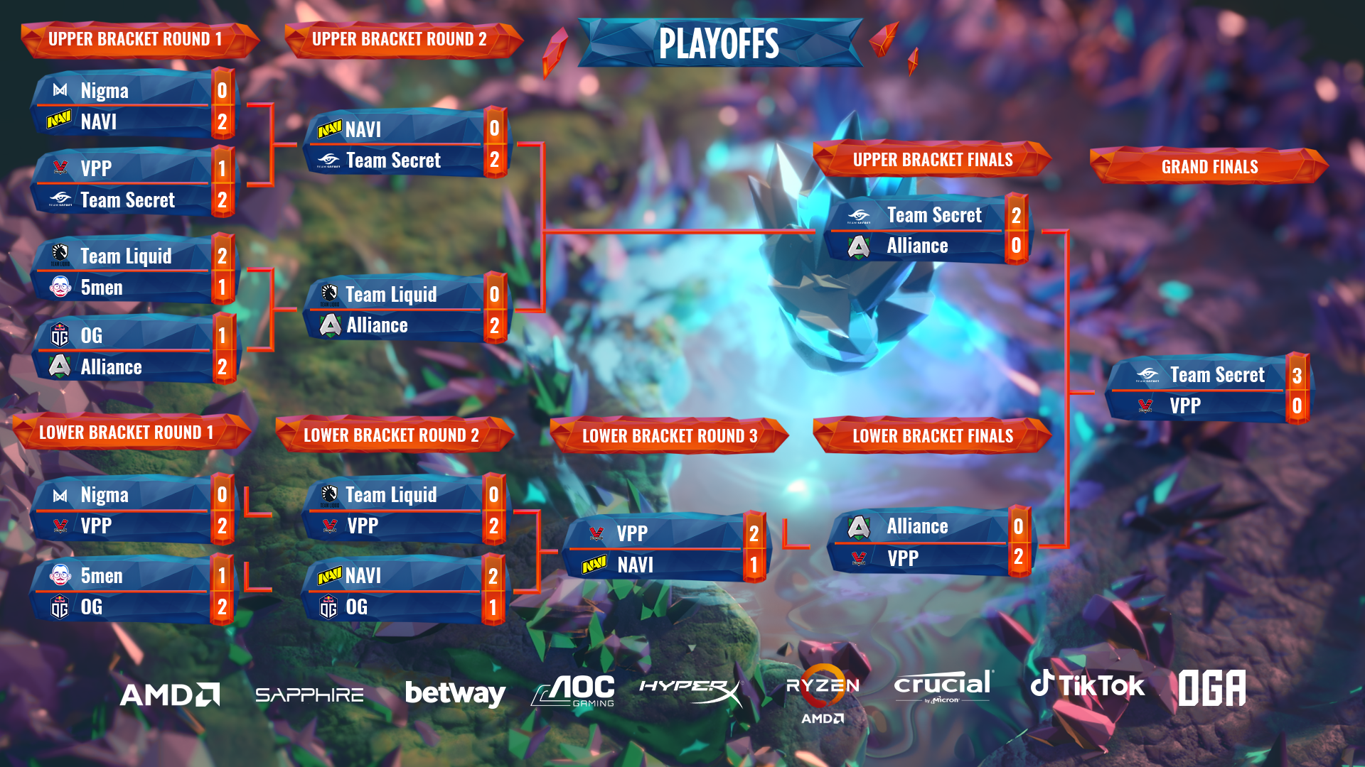 https://www.dotapit.com/wp-content/uploads/2020/09/bracket-eu-cis-1.png